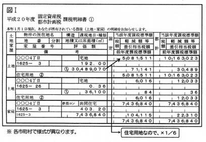 課税明細書を見てみましょう ところで、この納税通知書には「(固定資産税・都市計画税)課税明細書」(図1)が同封されています。